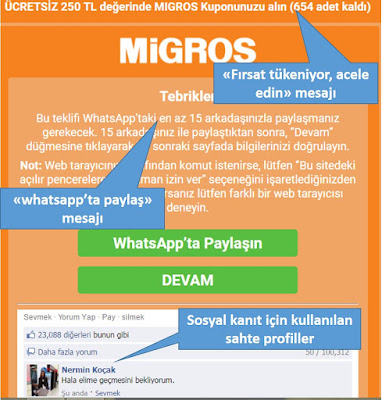 whatsapp dolandırıcılığı, migros dolandırıcılığı, migros ücretsiz kupon dağıtıyor,