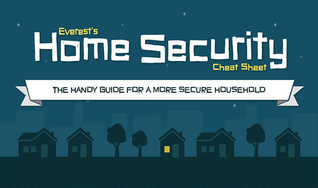 Home Security Cheat Sheet