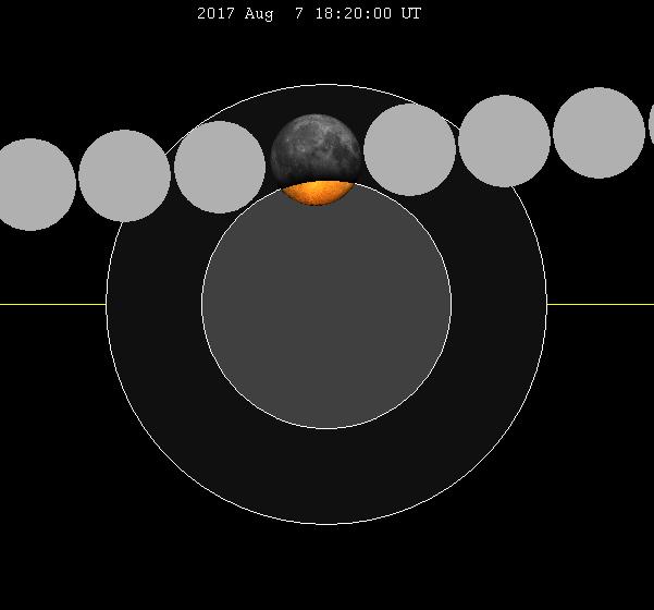 Eclipse Lunar de 7 de agosto de 2017