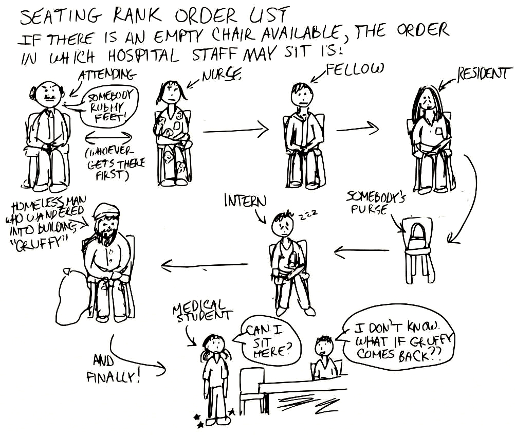 A Cartoon Guide to Becoming a Doctor: December 2011