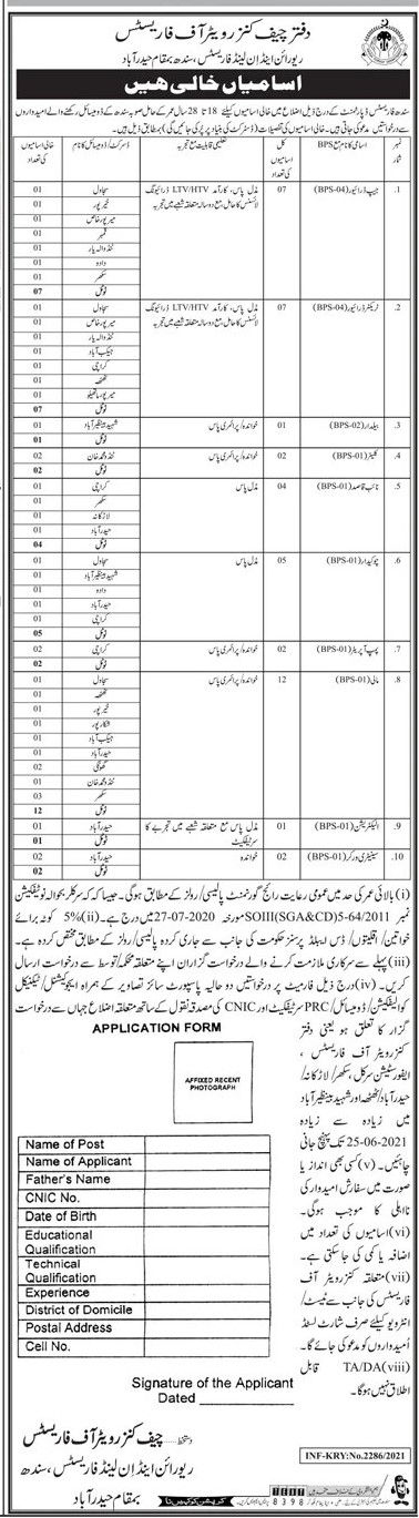 Office Of The Chief Conservators Of Forests Sindh Jobs June 2021 in Pakistan - Latest Government Jobs in Sindh 2021