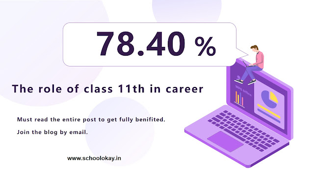 the role of class 11th in career