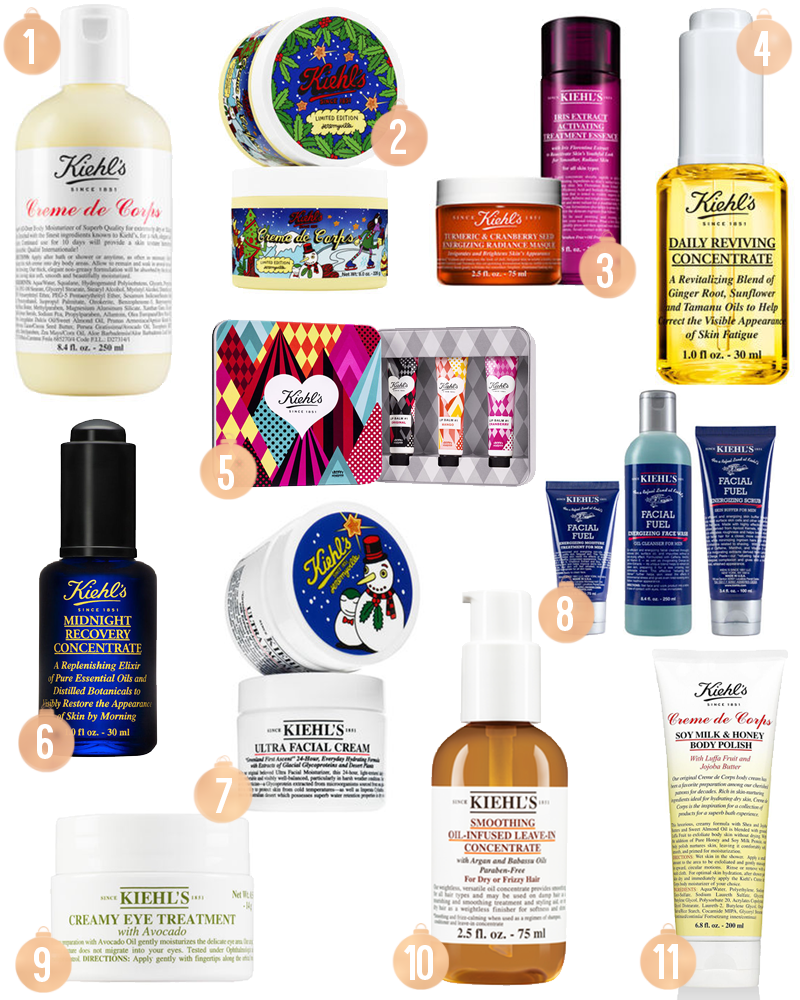 Kiehls Skincare Haircare Bodycare Christmas Gift Ideas | Colours and Carousels - Scottish Lifestyle, Beauty and Fashion blog