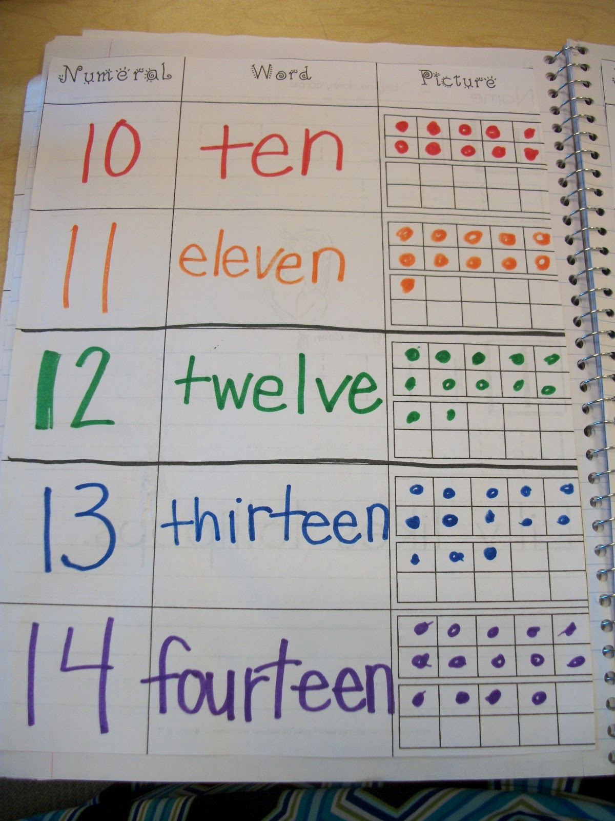 Miss Van Maren S Fantastic First Grade Math Journal