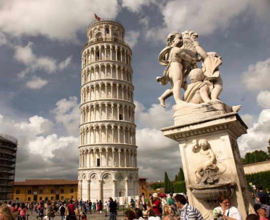 أكبر مجموعات التأمين في إيطاليا