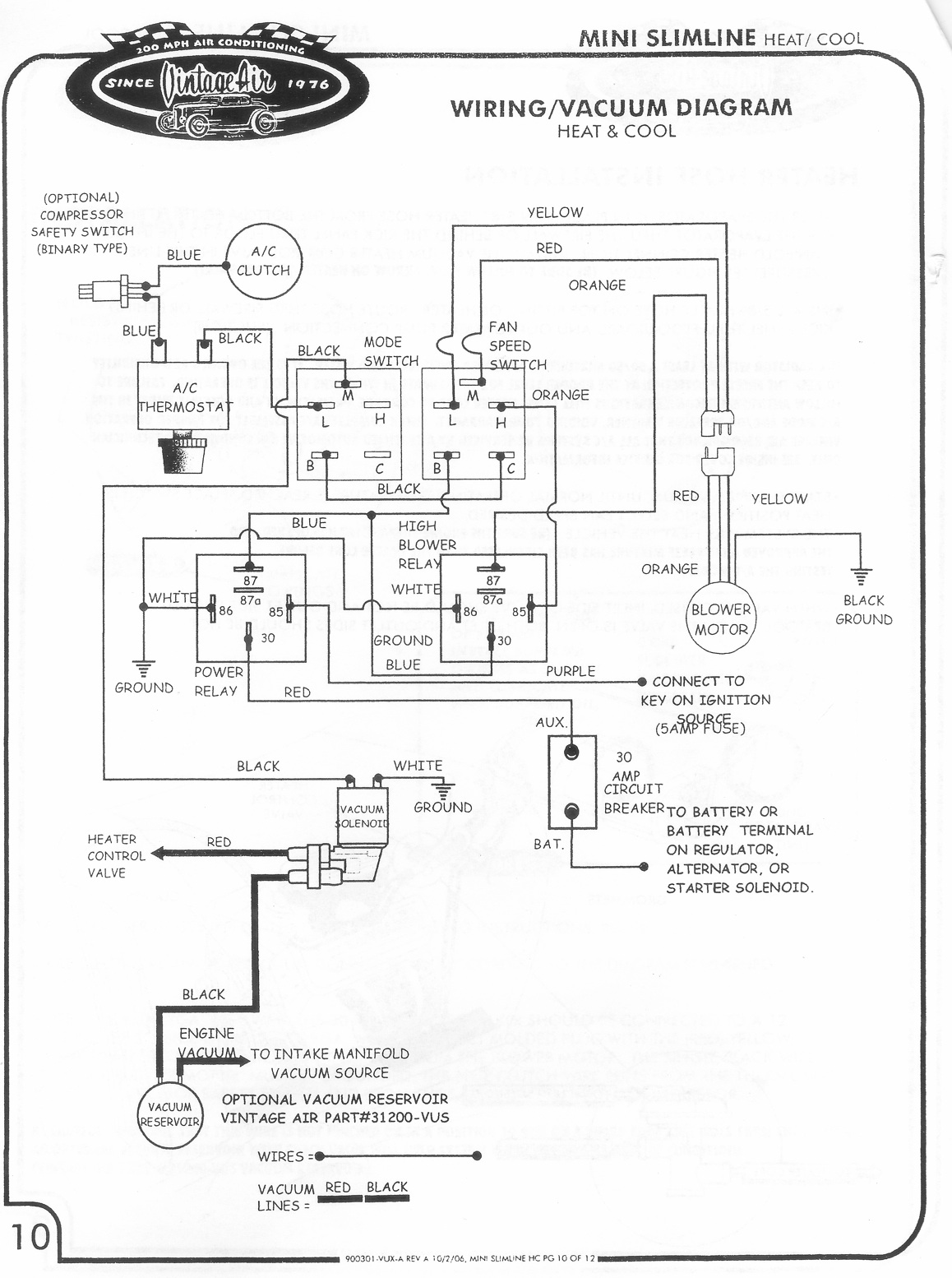 VA1 vintage air wiring diagram efcaviation com 1956 Bel Air Wiring Diagram at reclaimingppi.co