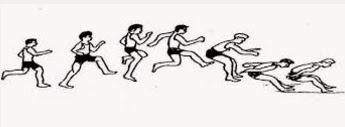 Lompat Jauh Gaya Berjalan Di Udara Walking In The Air Langkah Bugar