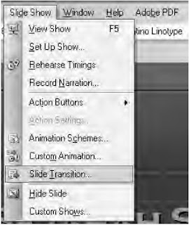 Memilih submenu Slide Transition dari menu Slide Show