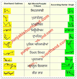 27-march-2021-ajit-tribune-shorthand-outlines