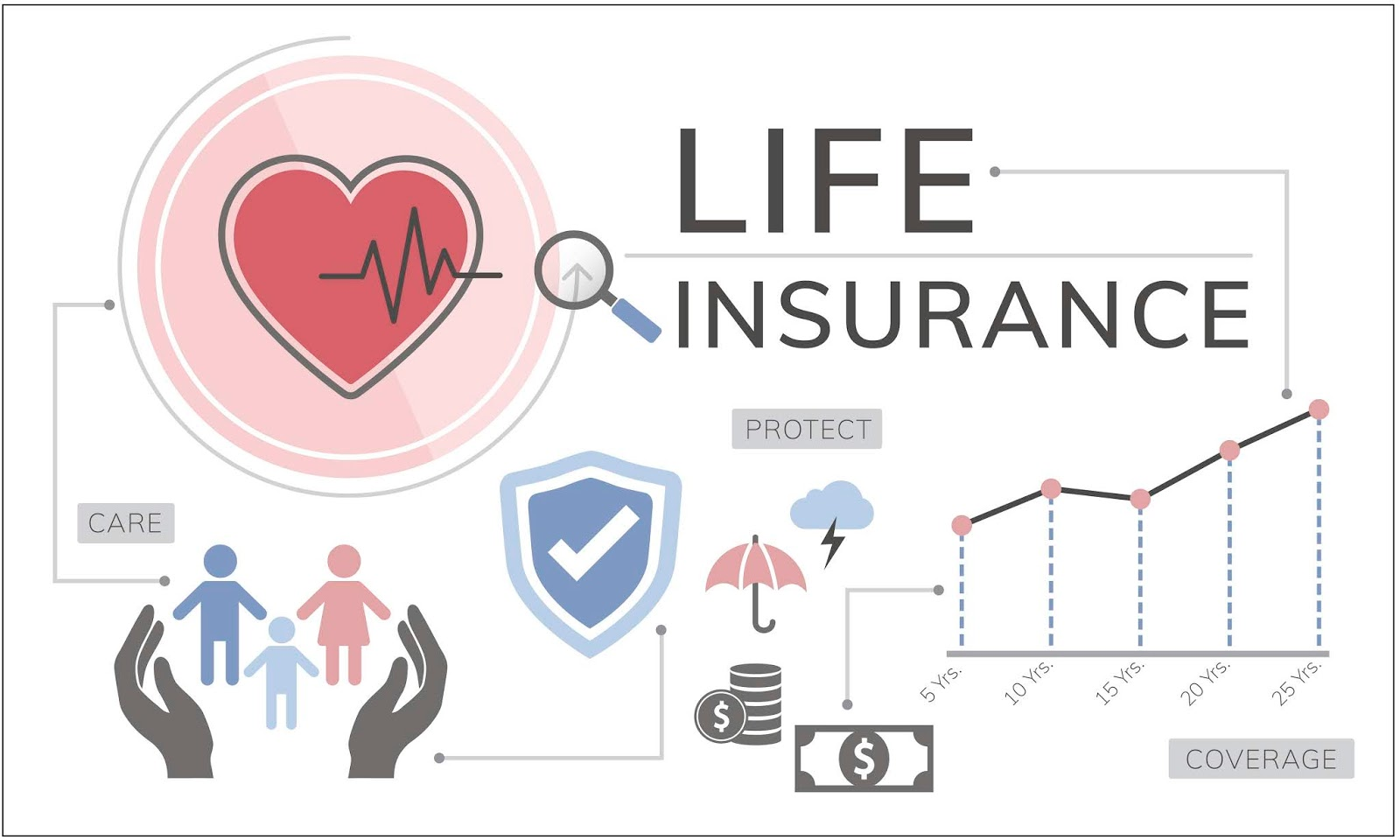 different types of life insurance