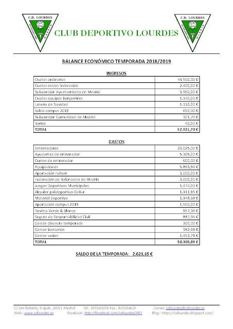 BALANCE ECONÓMICO TEMPORADA 2018/2019