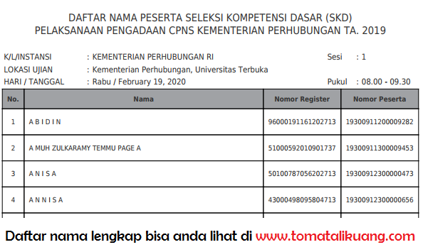jadwal skd cpns kemenhub 2019 dki jakarta; daftar nama peserta cpns kemenhub 2019 dki jakarta; www.tomatalikuang.com