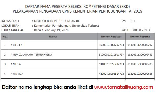 Daftar Pembagian Sesi Tes SKD CPNS Kemenhub 2019 DKI Jakarta