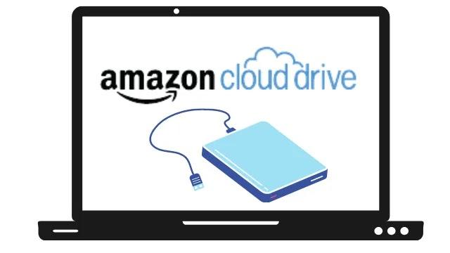 Amazon Prime  Photos Free Photo Storage
