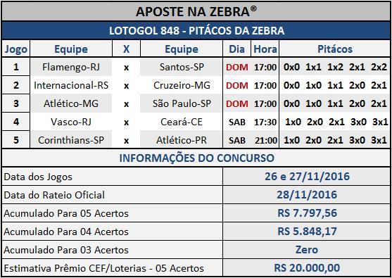 LOTOGOL 848 - PALPITES / PITÁCOS DA ZEBRA 02