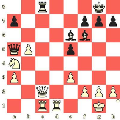 Les Blancs jouent et matent en 4 coups - Constantin Lupulescu vs Ricardo Garcia, Tromsoe, 2014