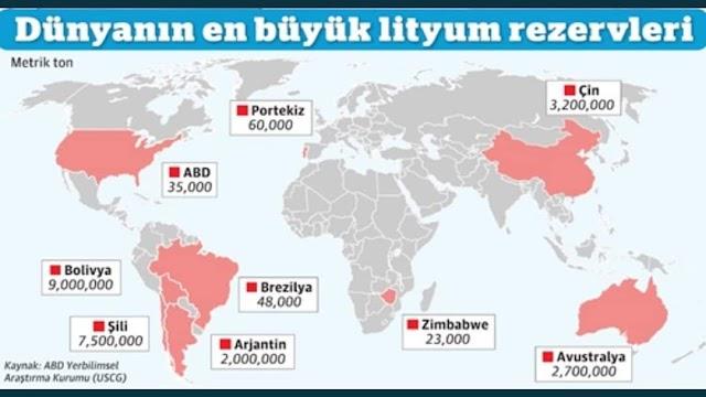 Dünyanın En Büyük Lityum Rezervleri