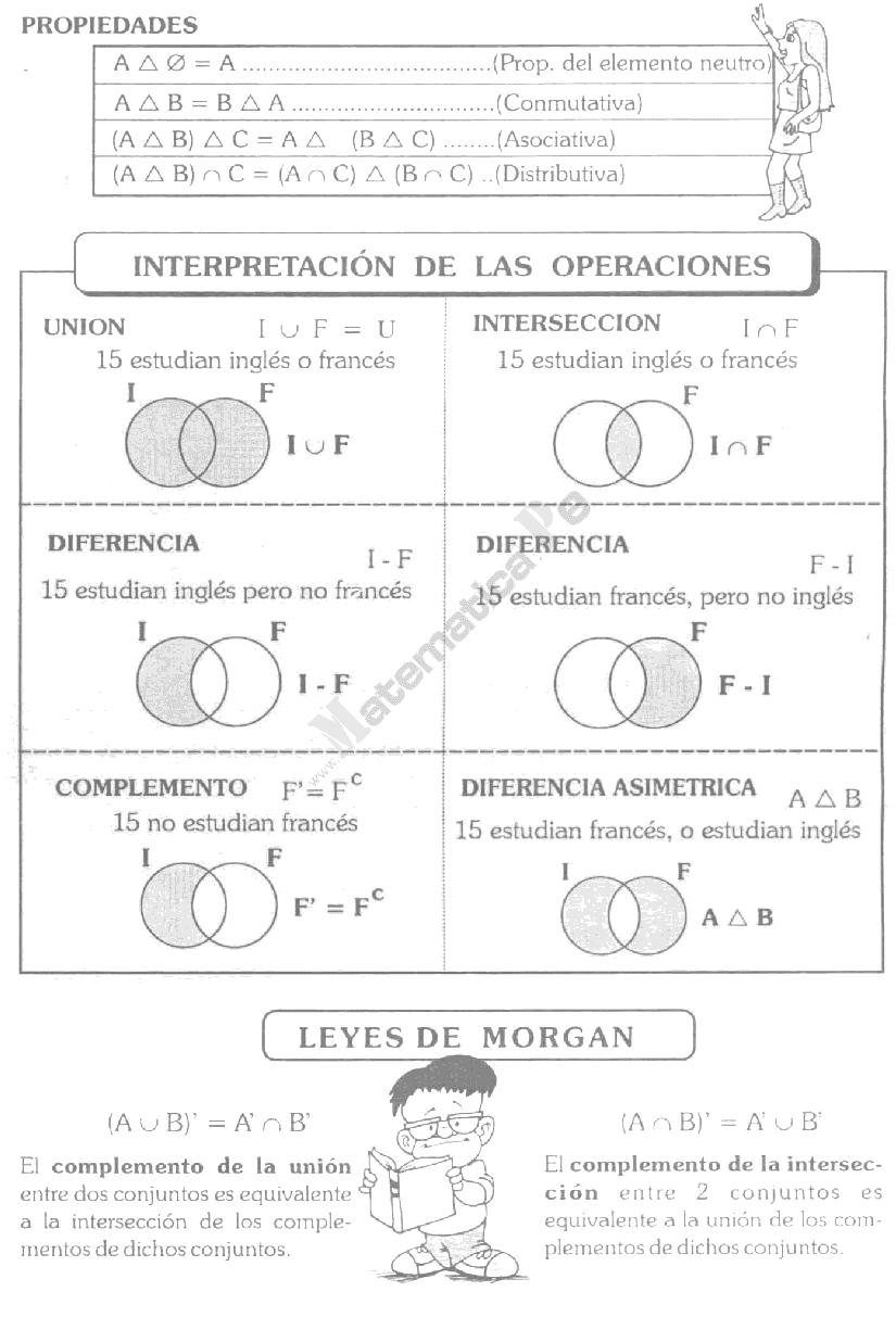 Teoría De Conjuntos Ejemplos Y Ejercicios En Matemáticas De Secundaria Pdf