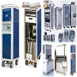 World Aircraft Galley Equipment Market 2018 : Report to Explain Key  Companies Contribution for its growth | Findit RightNow