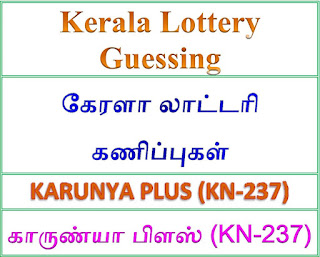 Kerala lottery guessing of KARUNYA PLUS KN-237, KARUNYA PLUS KN-237 lottery prediction, top winning numbers of KARUNYA PLUS KN-237, ABC winning numbers, ABC KARUNYA PLUS KN-237 01-11-2018 ABC winning numbers, Best four winning numbers, KARUNYA PLUS KN-237 six digit winning numbers, kerala lottery result KARUNYA PLUS KN-237, KARUNYA PLUS KN-237 lottery result today, KARUNYA PLUS lottery KN-237, kerala lottery bumper result,