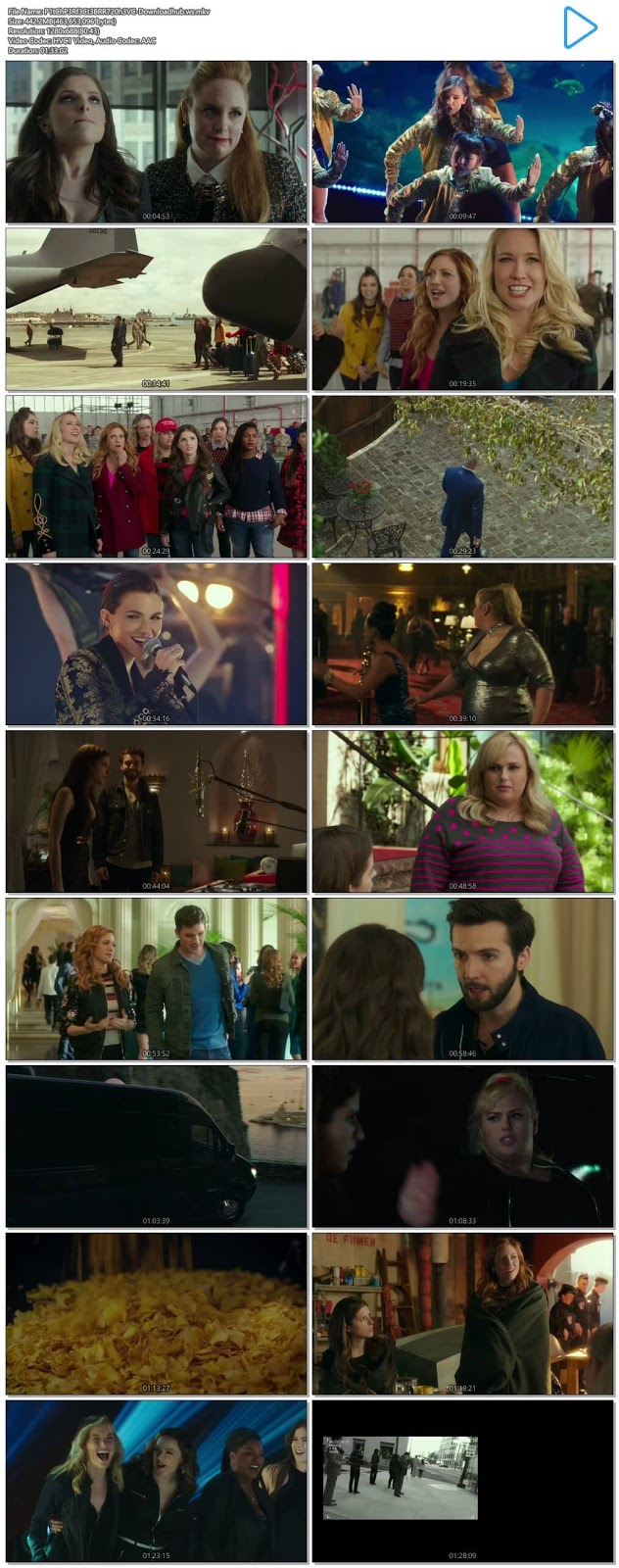 Pitch Perfect 3 2017 English 720p HEVC BRRip ESubs