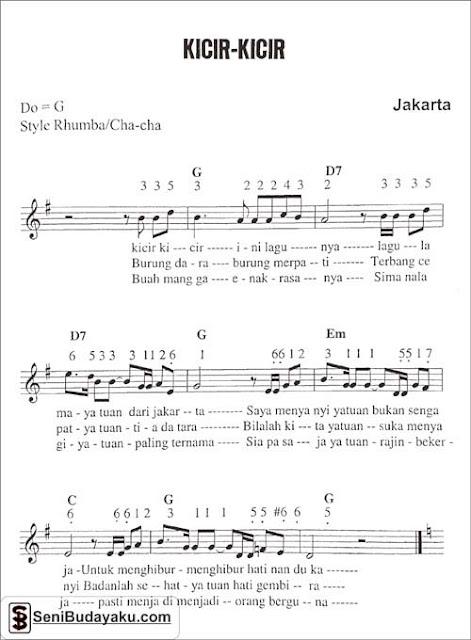 chord-lagu-kicir-kicir-jakarta