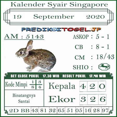 Kalender Prediksi SGP Sabtu 19 September 2020