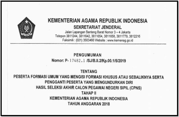 Pengumuman Hasil Seleksi Tes CPNS Kemenag Tahap 2 Tahun 2019