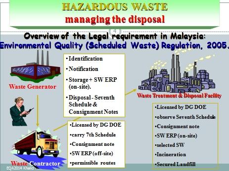 Sekitar Synergy Sdn Bhd Sw List Law