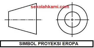 simbol proyeksi eropa