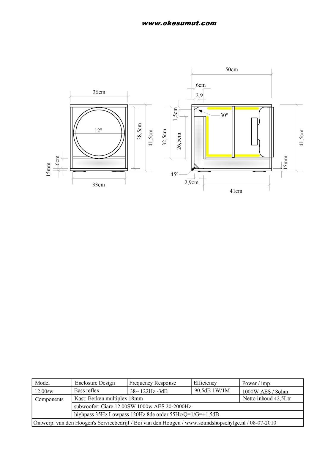 Bentuk Box Speaker Subwoofer 12inch Rumahan