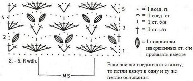 shema-vyazaniya-kryuchkom