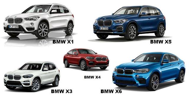 Daftar Biaya Pajak SUV BMW Semua Tipe Terbaru dan Lengkap 2020