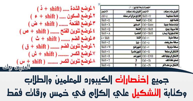 """كل اختصارات الكيبورد """"لوحة المفاتيح"""" وكتابة الحركات بالعربي وتشكيل الكلمات في خمس ورقات فقط"""