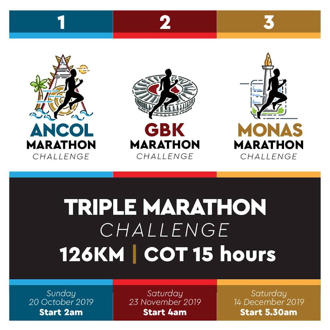 Triple Marathon Challenge • 2019
