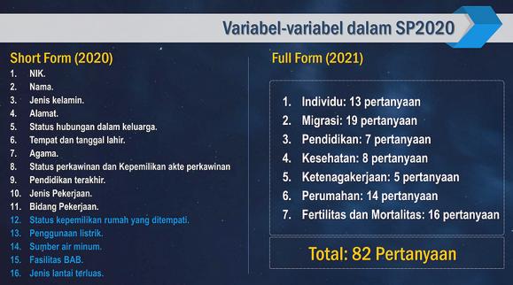 variabel pertanyaan sensus penduduk 2020