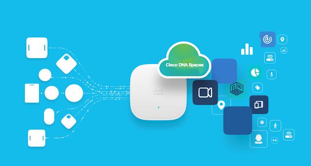 Cisco Networking, Cisco DNA Center, Wireless and Mobility, Cisco Exam Prep, Cisco Tutorial and Material