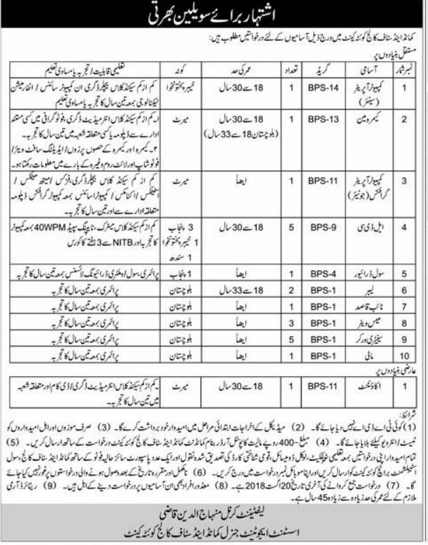 https://www.jobsinpakistan.xyz/2018/08/jobs-in-quetta-cantt-2018.html