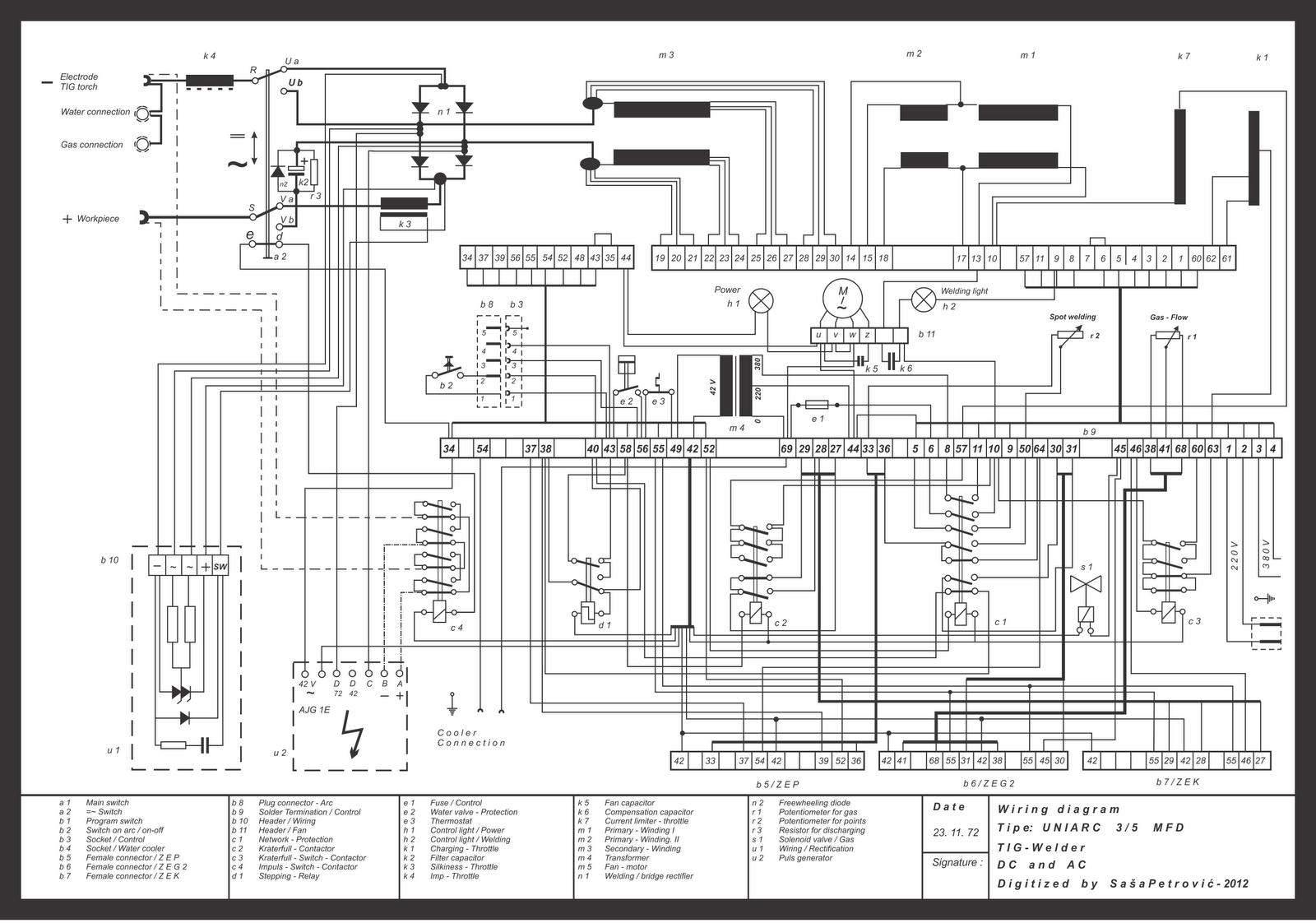 hight resolution of tig welding part diagram