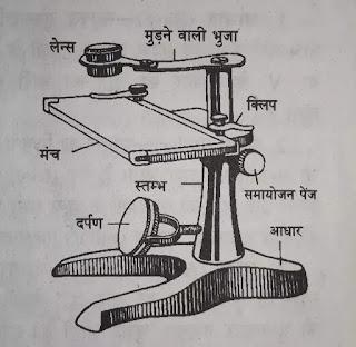 Simple microscope in hindi