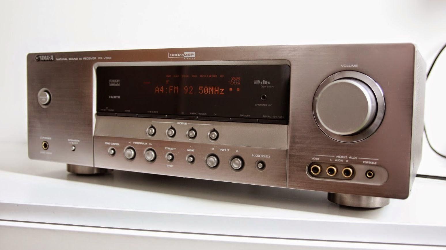 yamaha rx v363 av receiver audiobaza. Black Bedroom Furniture Sets. Home Design Ideas