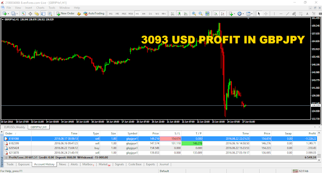 Best forex training in india