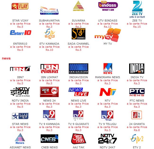 Airtel Digital Tv Channel List Pdf