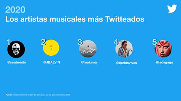 colombianos-conectan-musica-tv-twitter