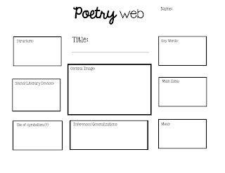 https://www.teacherspayteachers.com/Product/Poetry-Analysis-Web-2594951