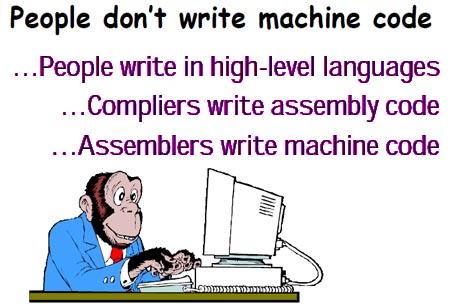 C programming lab manual 15 me47p.