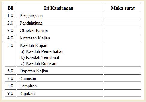 Kerja Kursus / Folio Geografi PMR 2013 - Senarai Kandungan
