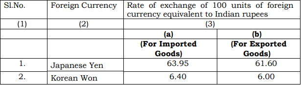India's Customs Exchange Rate Notification w.e.f. 8th March 2019
