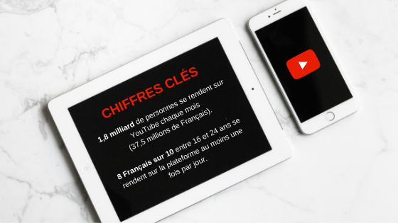Hivency chiffres clés Youtube