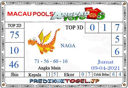 Prediksi Angpao Toto Macau Jumat 09 April 2021